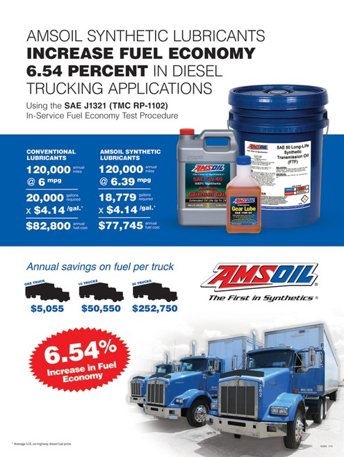 Increase Fuel Economy in Diesel Trucking Applications